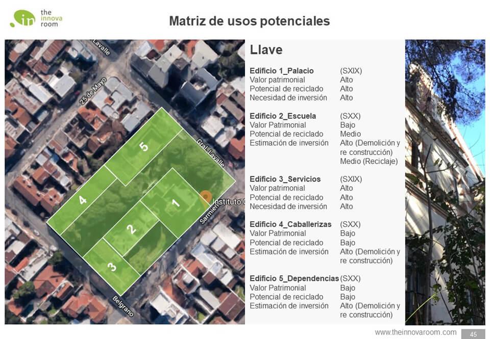 Modelo de negocio y reposicionamiento de Palacio Otamendi en Provincia de Buenos Aires