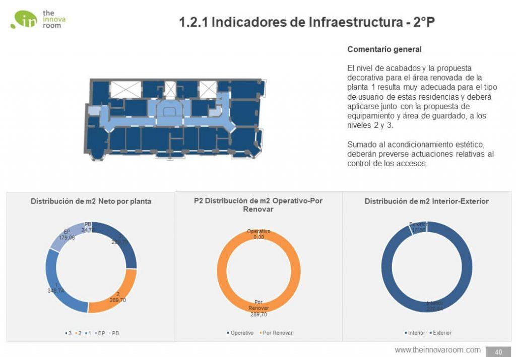 PIX Argentina | Residencia Universitaria
