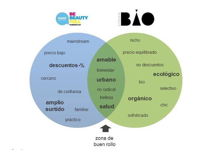 portafolio-portfolio-proyectos-trabajos-projects-works
